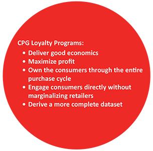 CPG Loyalty Programs