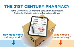 Home delivery of prescription drugs reduces costs and improves quality