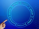 CPO survey: Supply chain resilience depends on agility