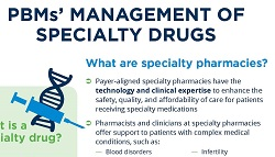 Infographic: PBMs' management of specialty drugs