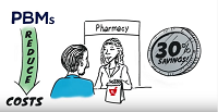 How does drug pricing work?