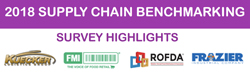2018 Supply Chain Benchmarking Survey highlights