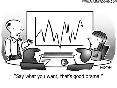 Mark Anderson Sales Cartoon